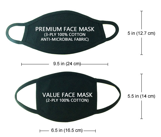 Comparison between premium and value face masks